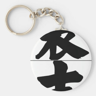 Chinese name for Page 20765_4.pdf Keychain