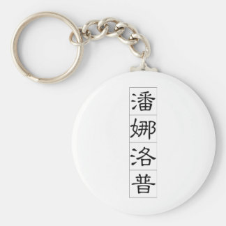Chinese name for Penelope 20287_2.pdf Keychain