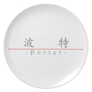 Chinese name for Porter 20776_1 pdf Party Plate