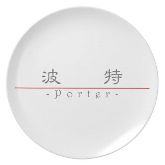 Chinese name for Porter 20776_2 pdf Plate