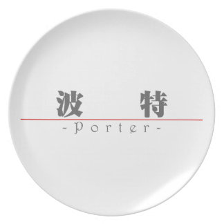 Chinese name for Porter 20776_3 pdf Plates