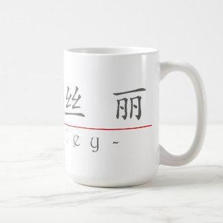 Chinese name for Presley 21226_1.pdf Coffee Mug