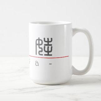 Chinese name for Riva 20307_0.pdf Coffee Mug
