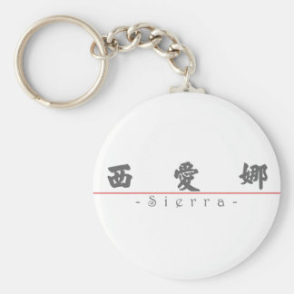 Chinese name for Sierra 21276_4.pdf Keychains