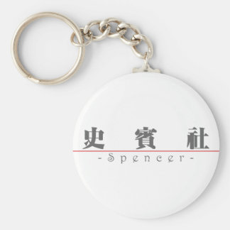 Chinese name for Spencer 20820_3.pdf Basic Round Button Keychain
