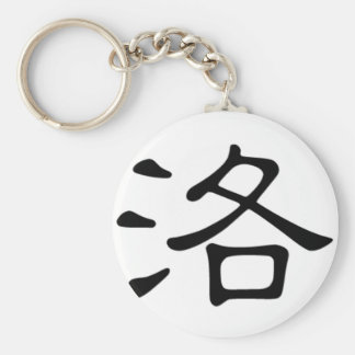 Chinese name for Troy 20843_2.pdf Keychain