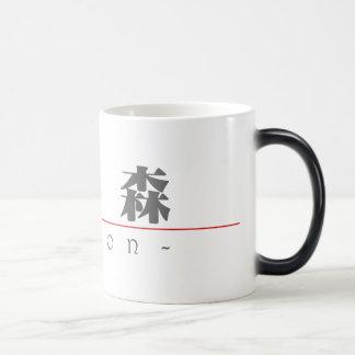 Chinese name for Tyson 22250_3.pdf Magic Mug