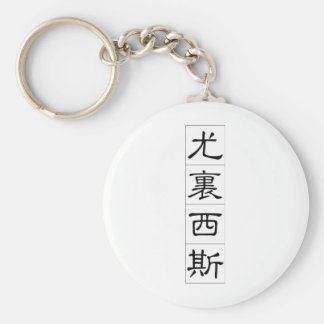 Chinese name for Ulysses 20847_2.pdf Basic Round Button Keychain