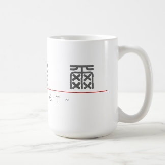 Chinese name for Xavier 20879_0.pdf Mug