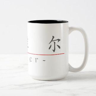 Chinese name for Xavier 20879_1.pdf Mugs