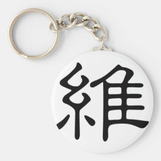 Chinese name for Xavier 20879_2.pdf Keychain