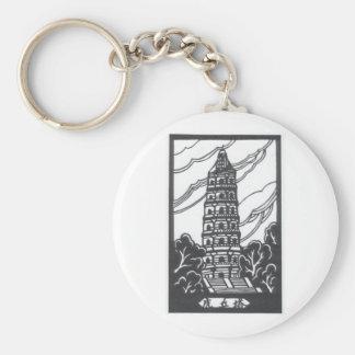 Chinese Pagoda Basic Round Button Keychain