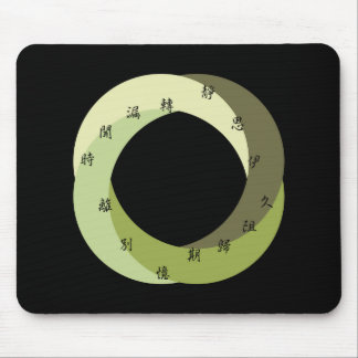 Chinese palindrome love poem 迴文詩 18E02B1 Mouse Pad
