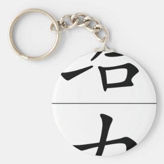 Chinese proverb, idiom: gei3 li4 powerful, right, basic round button keychain