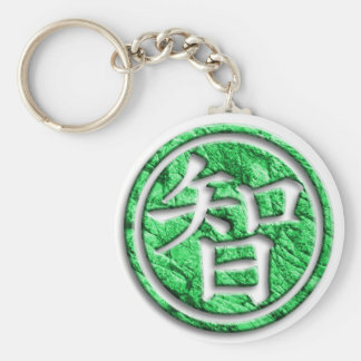 Chinese sign for wisdom keychain