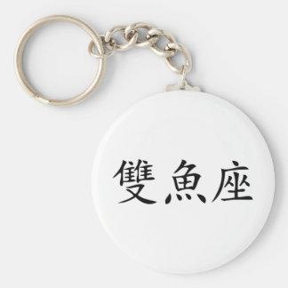 chinese symbol fish basic round button keychain