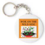 chinese wok cooking keychain