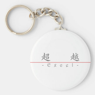 Chinese word for Excel 10092_1.pdf Keychain