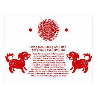CHINESE ZODIAC DOG PAPERCUT ILLUSTRATION POST CARD