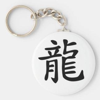 Chinese Zodiac - Dragon Key Chains