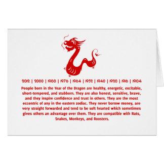 CHINESE ZODIAC DRAGON PAPERCUT ILLUSTRATION GREETING CARD