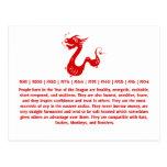 CHINESE ZODIAC DRAGON PAPERCUT ILLUSTRATION POST CARDS