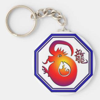 Chinese Zodiac Dragon Sign Keychains