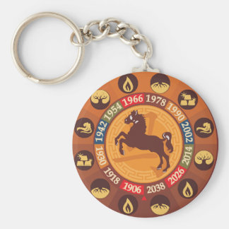 Chinese Zodiac - Horse Basic Round Button Keychain
