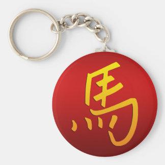 Chinese Zodiac Horse Sign Basic Round Button Keychain