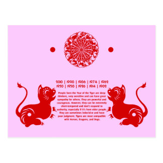 CHINESE ZODIAC PAPERCUT TIGER ILLUSTRATED POSTCARD