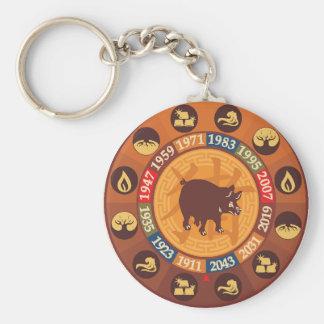 Chinese Zodiac - Pig (boar) Basic Round Button Keychain