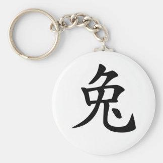 Chinese Zodiac - Rabbit Keychain