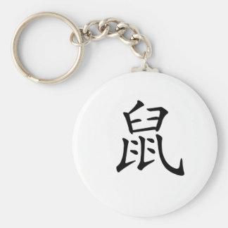 Chinese Zodiac - Rat Basic Round Button Keychain