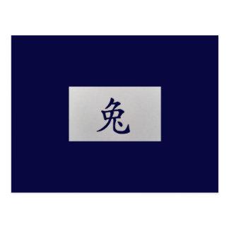 Chinese zodiac sign Rabbit blue Postcard