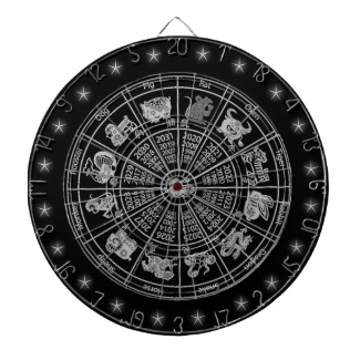 Chinese Zodiac Wheel Custom