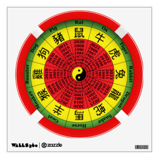 Chinese zodiac wheel wall decal