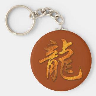 Chinese Zodiac Wood Dragon Key Chains