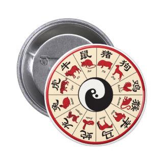 ChineseZodiac Pin