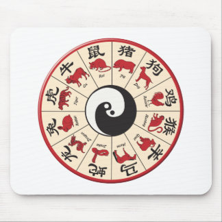 ChineseZodiac Mouse Pad