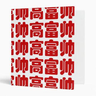 Chino alto rico y hermoso Hanzi MEME del 高富帅