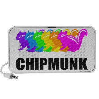 Chipmunks y ardillas, altavoz del Doodle