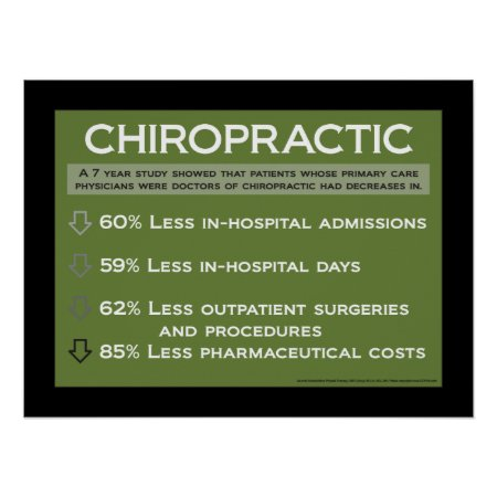 Chiropractic Cost Benefits Poster Customize