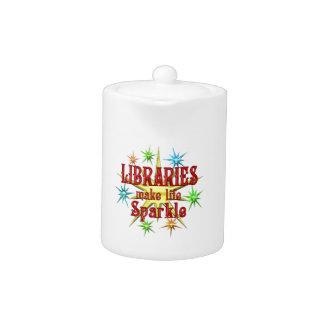 Chispa de las bibliotecas
