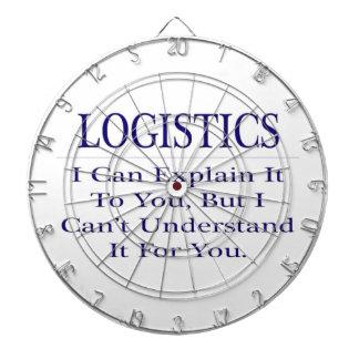 Chiste de la logística. Explique para no entender Tablero Dardos