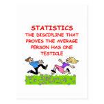 chiste de las estadísticas postal