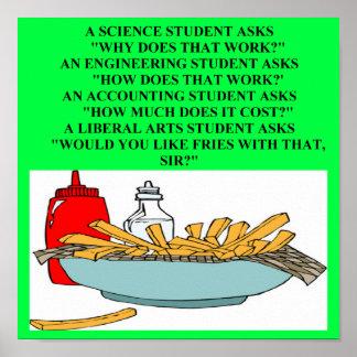 chiste de los alimentos de preparación rápida de l póster