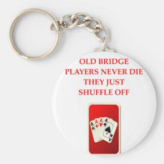 chiste de los jugadores de tarjeta llavero redondo tipo pin