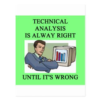chiste del análisis técnico postales