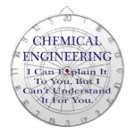 Chiste del ingeniero químico. Explique para no Tablero De Dardos
