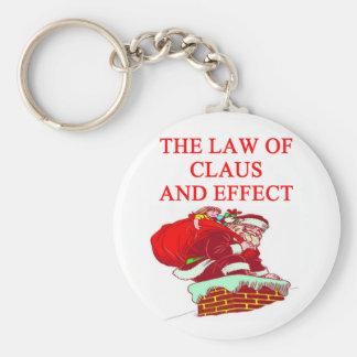 Chiste del navidad de Papá Noel Llaveros